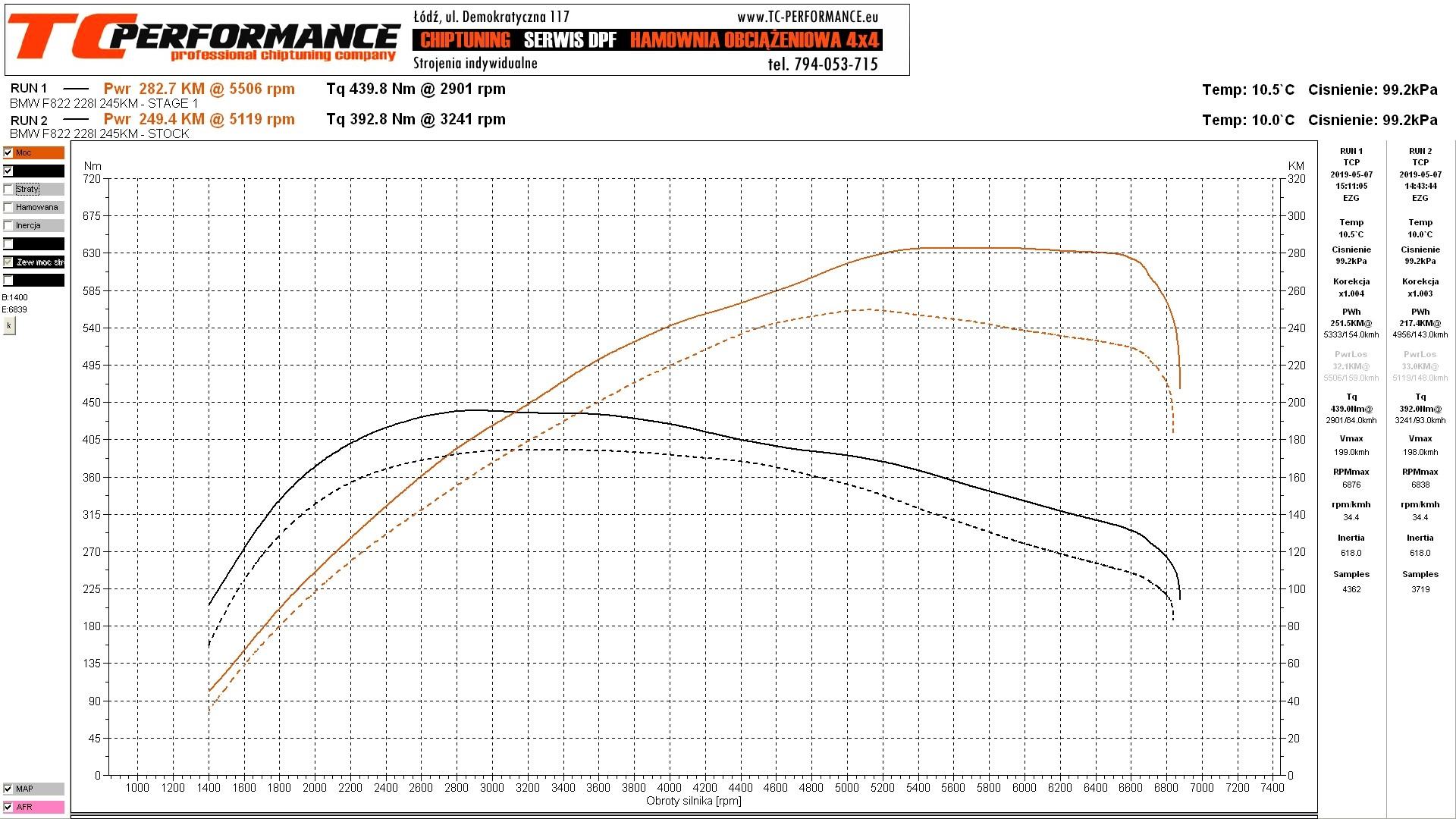 Bmw Z4 E89 2009 2 8i 245hp Chip Tuning Tc Performance