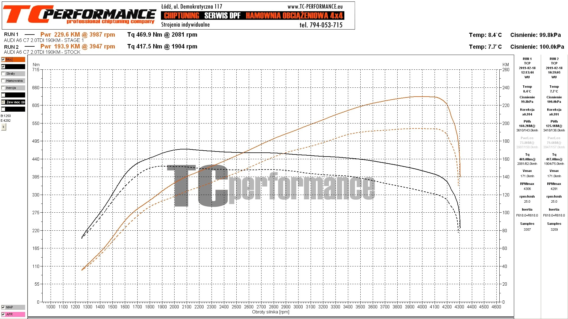4G Chip Box Tuning ChipPower CR1 for A6 C7 2.0 TDI 190 HP Performance Diesel